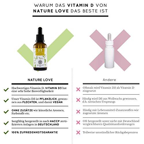 Der zweifache SIEGER bei vergleich.org 2017*: Vitamin D3 1000 I.E - 25 µg. Pflanzlich und flüssig in hochwertigem MCT Öl aus Kokos. Vitamin D3 (Cholecalciferol) mit 1350 Tropfen (50ml). Vitamin D mit sehr hoher Bioverfügbarkeit. Hochdosiert, vegan und hergestellt in Deutschland - 2