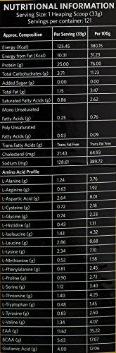 Muscleblaze 100% Whey Protein Supplement Powder - 4 kg / 8.8 lb (Rich Milk Chocolate)