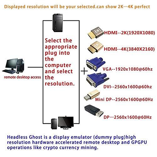 HDMI DDC EDID Teat Plug, Headless Phantom, Display Emulator(Fit Headless-1920x10