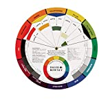 Pocket Colour Wheel, Aid to help you mix colours