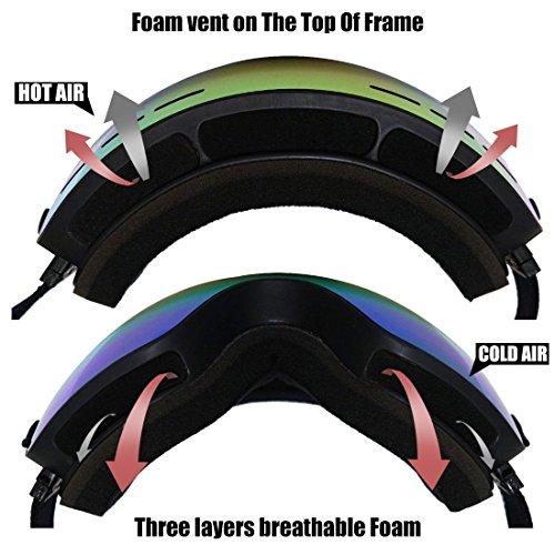 97b00e51981c Copozz Ski Goggles Pro Snowboarding Goggle with UV 400 Double Lens ...