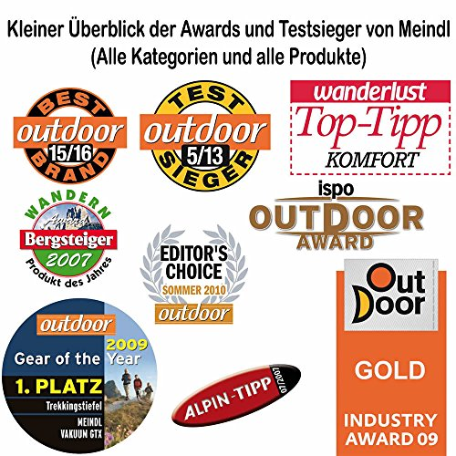 Meindl-Sportwax-XXL-2X-80-g-Lederpflege-Schuh-Pflege-fr-alle-Lederschuhe-und-Stiefel-KULTURBEUTEL