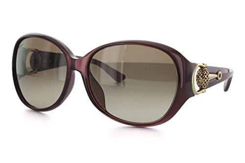 グッチのサングラスを女子大生にプレゼント