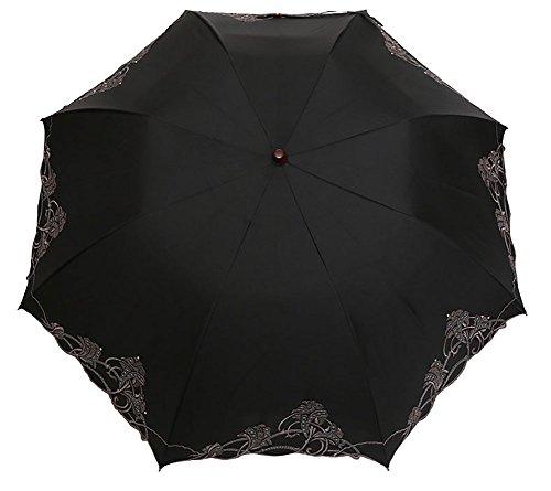 女性の必需品である日傘を母親や上司にプレゼント