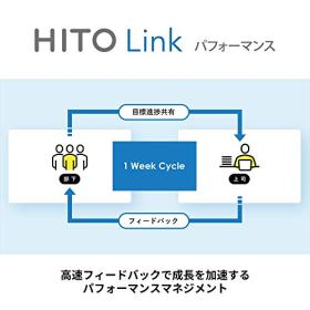 HITO-Linkパフォーマンス パフォーマンスマネジメントシステム | 12か月50名以下限定版|オンラインコード版