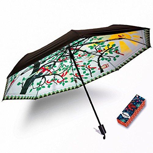 おしゃれな日傘を退職祝いに贈る