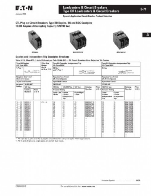 1- Eaton Cutler-Hammer BD2015 Type BR Duplex Twin 2 Pole