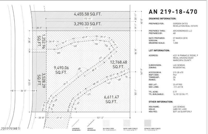 4231 N Pinnacle Rdg, Mesa, AZ — ZipRealty