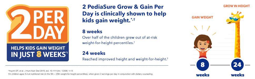 PediaSure - 2 por dia ajuda as crianças a ganhar peso em apenas 8 semanas!