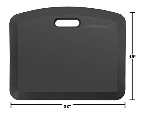Original Ergohead Anti-Fatigue Comfort Standing Mat