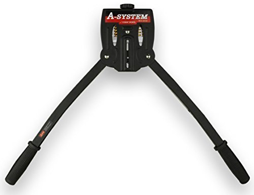 A-System, Power Twister Alternative with Adjustable Resistance