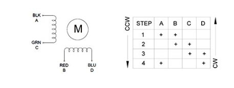 STEPPERONLINE-Nema-23-CNC-Stepper-Motor-28A-1785ozin126Nm-CNC-Stepping-Motor-DIY-CNC-Mill