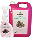 Product review for Canter mane & tail conditioner - 500ml