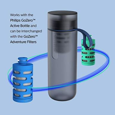 Philips-Water-GoZero-Fitness-Filters-Replacement-Filter-Cartridge-Activated-Carbon-Fiber-Filter-for-GoZero-Active-Bottle-3-Counts-AWP28737-20oz