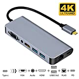 USBCtoHDMI VGAEthernet Adapter, Type C Hub with HDMI 4K RJ45 2 USB3.0 Audio and PD Charging Ports,Compatible with Samsung DeX for Galaxy S9/S8/Note 9/8,Nintendo Switch Adapter,MacBook/MacBook Pro