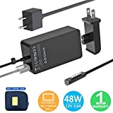 Surface Pro 2 Charger Surface Pro 1 Charger,48W 12V 3.6A Surface Power Supply Adapter for Microsoft Surface Pro 2 Surface Pro 1 Surface RT with 6Ft Power Cord and Carrying Pouch by KINGDO