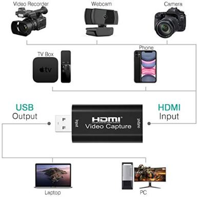 LENCENT-Audio-Video-Capture-Cards-HDMI-to-USB-20-HDMI-Capture-Device-1080p60-Record-via-DSLR-Camcorder-for-High-Definition-Acquisition-Live-Broadcasting-and-More-Game-Capture-Card