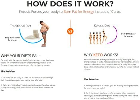 Pure Keto Slim - Keto Diet Pills - Exogenous Ketones Help Burn Fat - Weight Loss Supplement to Burn Fat - Boost Energy and Metabolism - 60 Capsules 9
