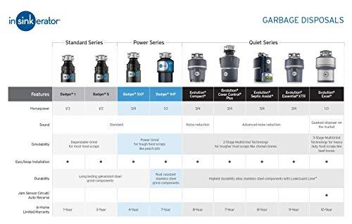 InSinkErator-Garbage-Disposal-Badger-1-HP-Continuous-Feed-Black