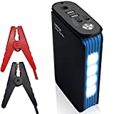 Safergo 400A Peak 15000mAh/3.7V 55Wh Portable Car Jump Starter for Engines up to 5L Gas and 2.5L Diesel with [LED SOS Strobe Light]&3.4A Dual USB Ports