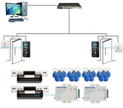2 Doors Color LCD Fingerprint Biometric Access Control Systems +ANSI Strike Lock