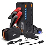 TACKLIFE T6 Car Jump Starter - 600A Peak 12V Auto Battery Jumper (up to 6.2l gas, 5.0l diesel), 16500mAh Battery Booster with Quick-charge 3.0, Portable Power Pack for Cars, Truck, SUV, UL Certified