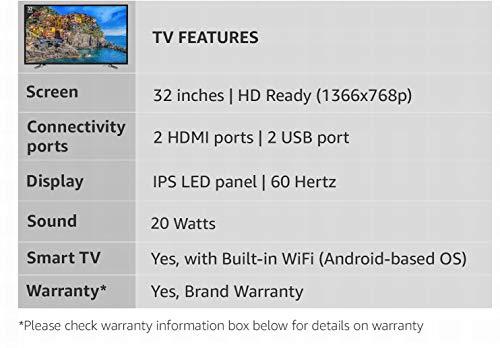 Skyworth 81 cm (32 Inches) HD Ready LED Smart TV 32 M20 (Black) 4