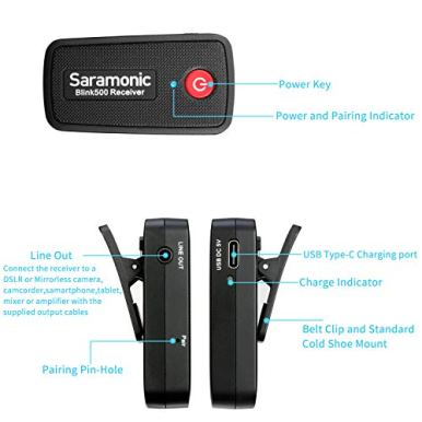 Saramonic-Blink-500-Ultracompact-24GHz-Dual-Channel-Wireless-Microphone-System-TxTxRx-for-DSLR-Mirrorless-Video-Canon-Nikon-Camera