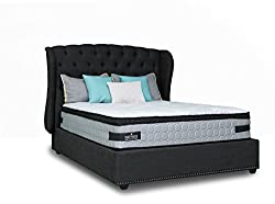 Mattress America Pillow Top - Best Overall, Runner-up