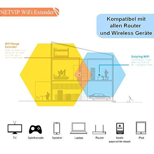 NETVIP Ripetitore WiFi Wireless 300Mbps/ 2.4GHz WiFi Extender e Access Point Potenzia la Tua Copertura Wi-Fi Compatibile con Tutti i Modem Router WiFi