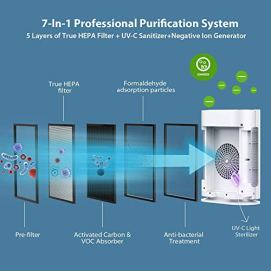 Air-Purifier-Large-Room-Up-to-540-ft-CADR-210-True-HEPA-Filter-Air-Cleaner-for-Home-Office-Bedroom-Smart-Sensor-Night-Light-UV-C-Sanitizer-Odor-Allergies-Eliminator-for-Smoke-Dust-Pets