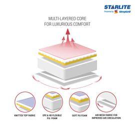 Sleepwell-Starlite-Splendor-Medium-Firm-Foam-Mattress-72x48x5