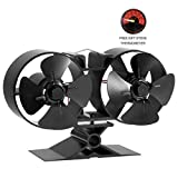 CRSURE Fireplaces Stove Fan - Double Motor - 8 Blade Heat Powered Stove Fan Specially for Large Room for Fireplace, Wood/Log Burner (Small Size)