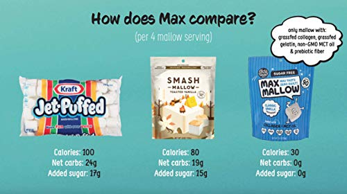 Know Brainer Max Mallow Lightning Vanilla | Guilt-Free & Zero Sugar Marshmallow - Low Carb, Gluten Free & Ketogenic | Marshmallow Fueled with Collagen, MCT Oil & caffeine| Pack of 3 (9.9oz) 6