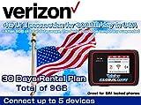 Verizon SIM Card 4G/LTE America Mobile WiFi Hotspot Rentals 300MB/day - 30 Day …