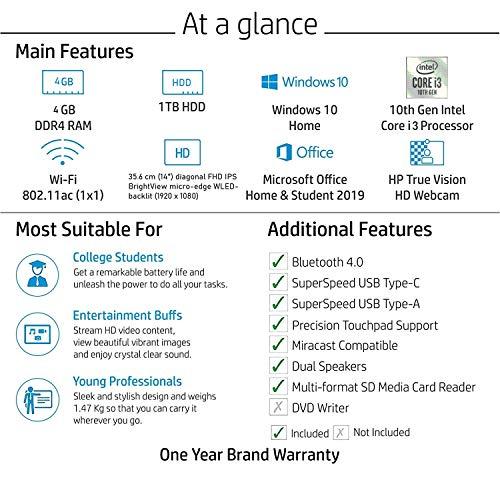 "513AwD4lYmL HP 14 10th Gen Intel Core i3 Processor 14"" (35.56cms) FHD Laptop computer (4GB/1TB HDD/Home windows 10 House/MS Workplace/Pure Silver/1.47Kg), 14s-cf3006tu"