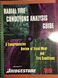 Radial Tire Conditions Analysis Guide A Comprehensive Review of Tread Wear and Tire Conditions