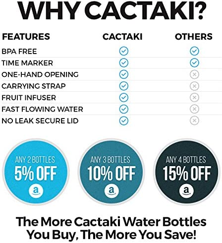 Cactaki 32 oz Water Bottle with Time Marker | BPA Free | Leak Proof | Measures How Much Water You Drink | Best Water Bottle to Stay Hydrated All Day 7