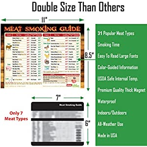 """2018 Must-Have Best Meat Smoking Guide Magnet 8.5""""x11"""" The Only Magnet Covers 31 Meat Types with Important Smoking Time & Target Temperature. No Magnifying Glass Needed BBQ Smoker Accessories Gift"""