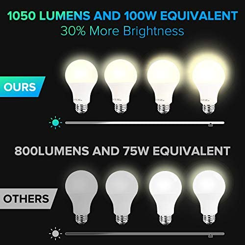 Smart Light Bulbs, 3Stone A21 10W Smart LED Light Bulb, 2700K-6500K RGBCW (100W Equivalent) E26 WiFi App Voice Controlled 2.4G(Not 5G) Multicolor Bulb, Works Perfect with Alexa, Google Assistant 13