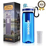 SGODDE Water Filter Bottles, 2019 Latest Filtered Water Bottle Filter Straw BPA Free for Hiking, Camping, Backpacking and Travel Blue