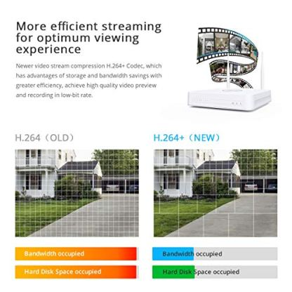 Foscam-Mesh-WiFi-Network-Security-Camera-System-Ranges-up-to-1000ft-4CH-H264-NVR-Surveillance-CCTV-System-with-4pcs-Outdoor-1080P-IP-Cameras-Motion-Detection-65ft-Night-Vision-1TB-HDD-Included