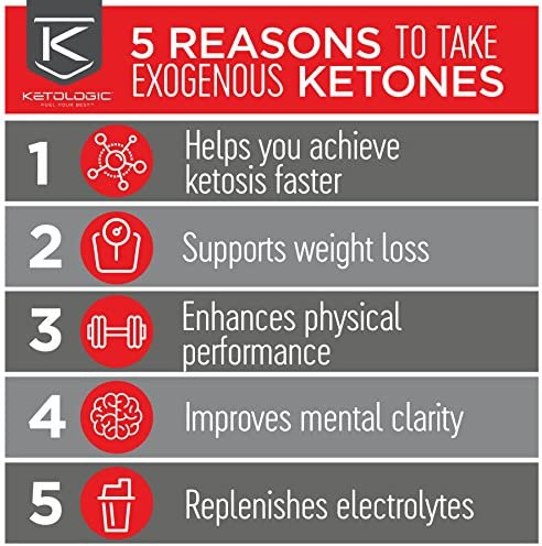 KetoLogic Keto BHB Exogenous Ketones Powder Supplement: Patriot Pop (60 Servings) - Boosts Ketosis, Increases Energy & Focus, Suppresses Appetite – Supports Keto Diet & Weight Management 6