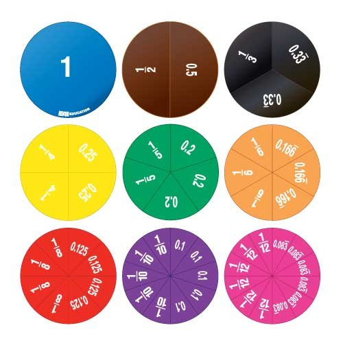 EAI Education Double-Sided Fraction/Decimal Circles - Set of 51