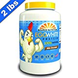 Egg White Protein Powder | All Natural Ingredients - 25g Protein, No Fat or Cholesterol, Zero Sugar - 2 Pound (Milk Chocolate) - Dairy Free Protein