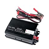 HittecH DC to AC 12V Inverter 300W Come with USB Port for Car Solar Power etc.