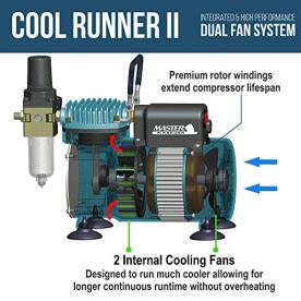 Master-Airbrush-15-HP-Cool-Runner-II-Dual-Fan-Air-Compressor-Kit-Model-TC-320-Professional-Single-Piston-with-2-Cooling-Fans-Longer-Running-Time-Without-Overheating-Regulator-Water-Trap-Holder