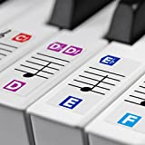 Color Piano Stickers for Keys - Removable w/Double Layer Coating for 49/61 / 76/88 Keyboards