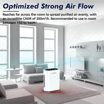KOIOS-Large-Room-Air-Purifier-with-True-HEPA-Filter-Activated-Carbon-UV-Sanitizer-Ionic-Air-Cleaner-Detect-Air-Quality-Auto-Mode-Remove-Dust-Pet-Pollen-Allergy-Smoke-Odor-For-Home-Office