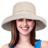 Product review of Womens Bucket Hat UV Sun Protection Packable Summer Travel Beach Cap